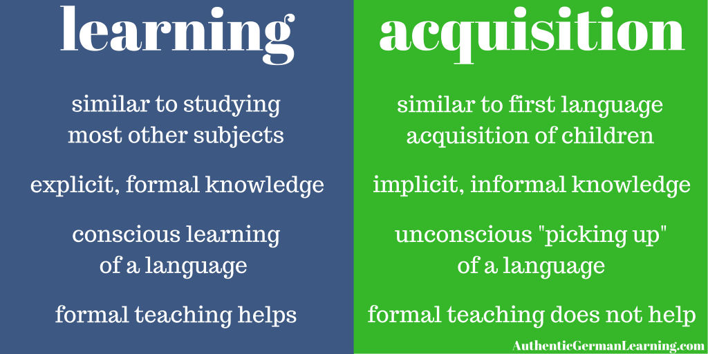 acquisition learning hypothesis of the natural approach to language learning